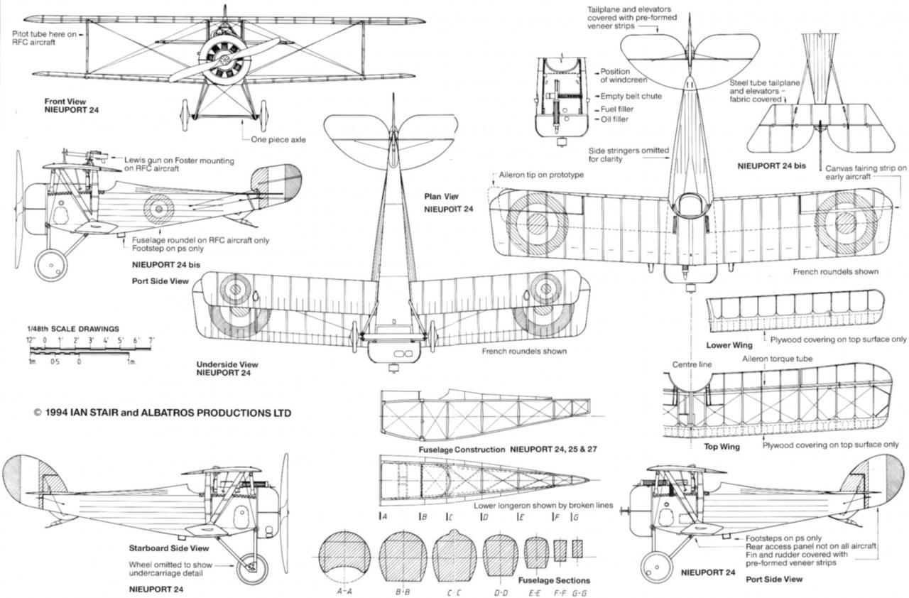 Triptique Nieuport 24